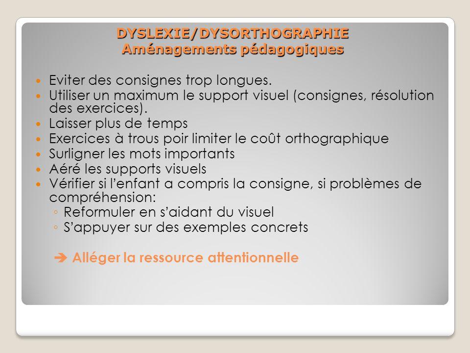 DYSLEXIE/DYSORTHOGRAPHIE Aménagements pédagogiques