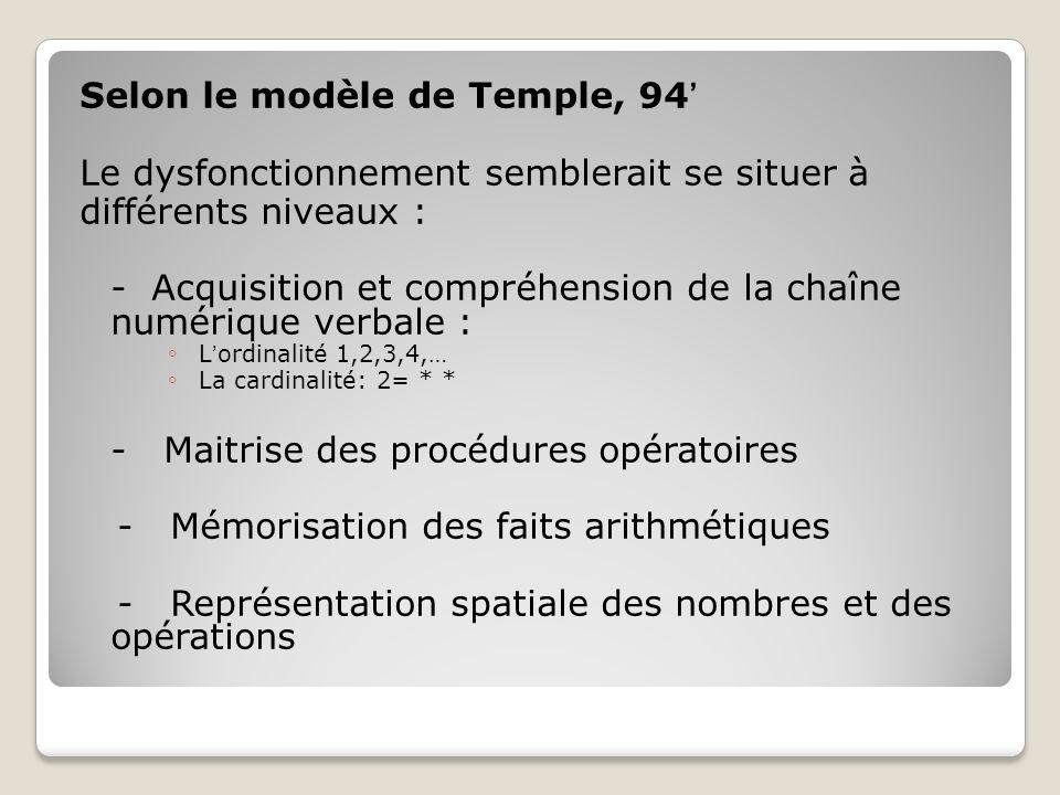 Selon le modèle de Temple, 94'