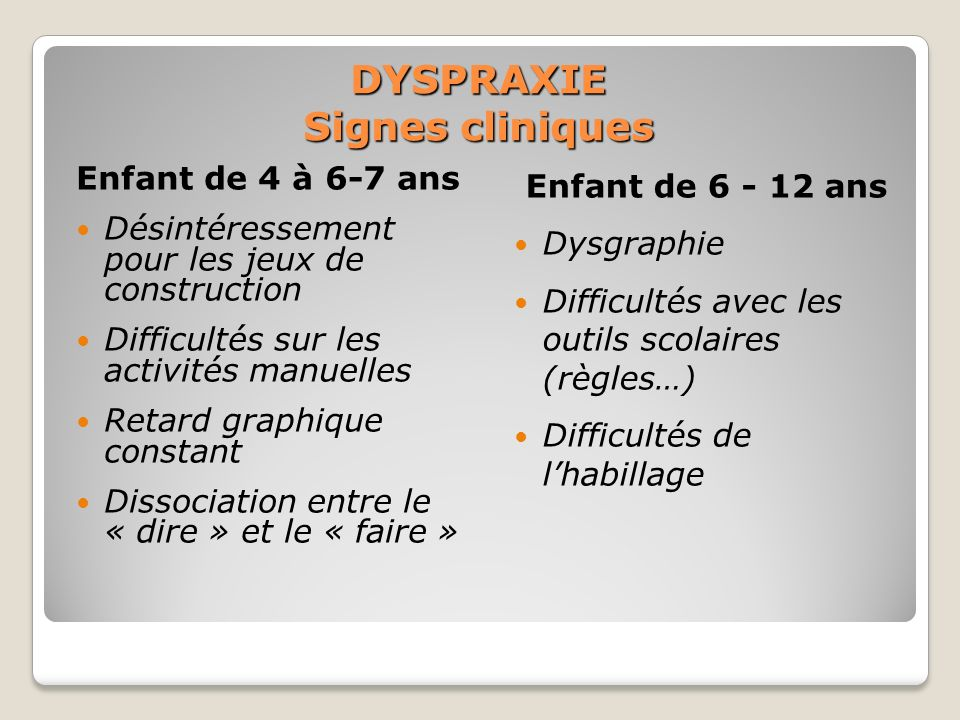 DYSPRAXIE Signes cliniques