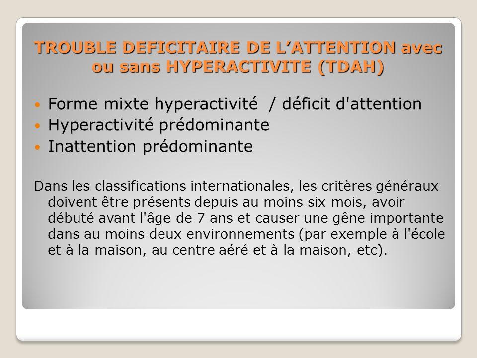 TROUBLE DEFICITAIRE DE L'ATTENTION avec ou sans HYPERACTIVITE (TDAH)