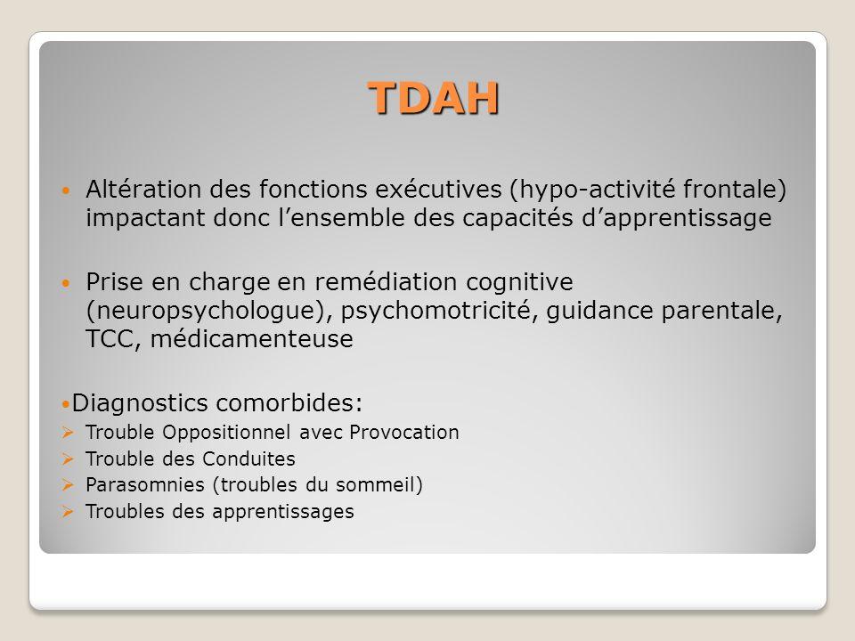TDAH Altération des fonctions exécutives (hypo-activité frontale) impactant donc l'ensemble des capacités d'apprentissage.