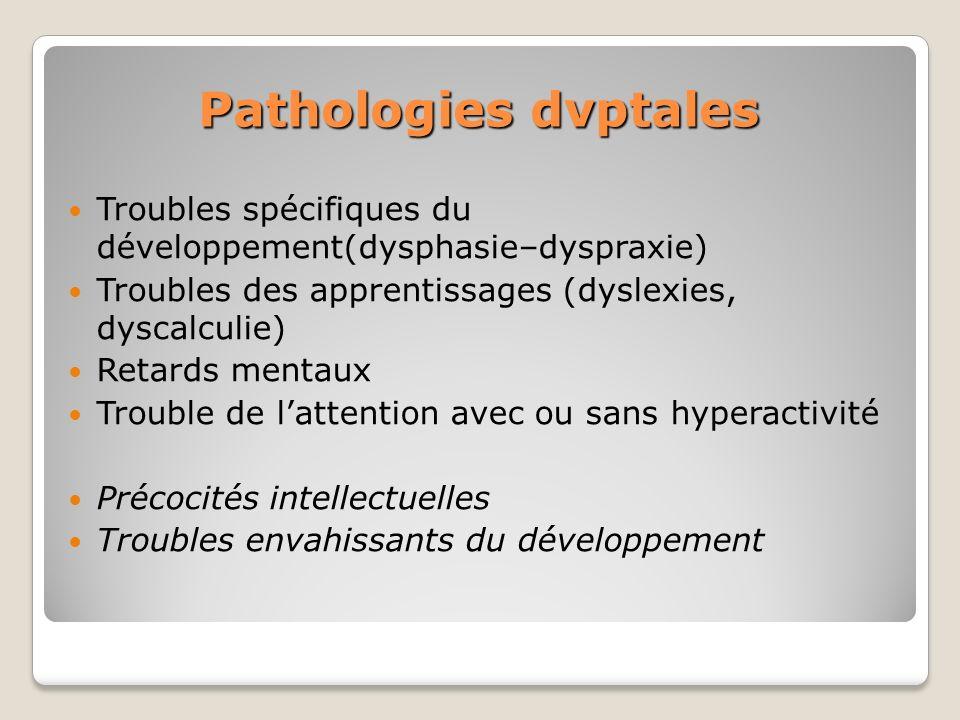 Pathologies dvptales Troubles spécifiques du développement(dysphasie–dyspraxie) Troubles des apprentissages (dyslexies, dyscalculie)