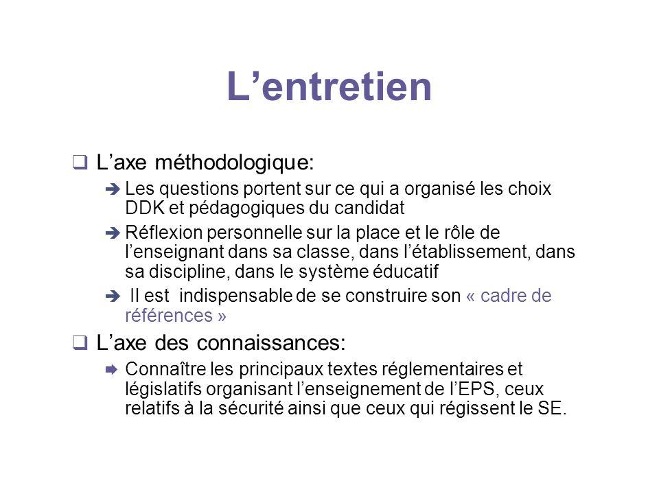 L'entretien L'axe méthodologique: L'axe des connaissances: