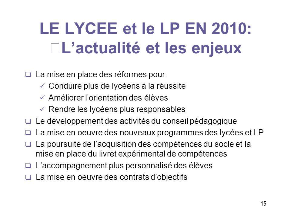 LE LYCEE et le LP EN 2010: L'actualité et les enjeux