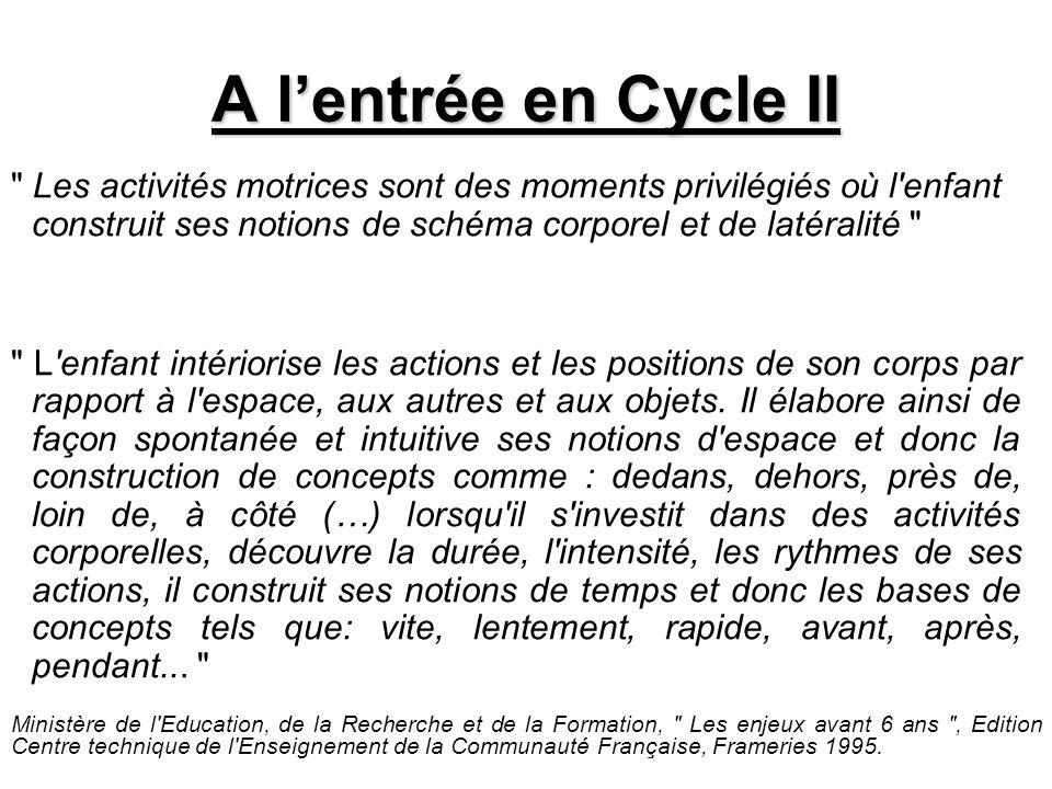 A l'entrée en Cycle II Les activités motrices sont des moments privilégiés où l enfant construit ses notions de schéma corporel et de latéralité