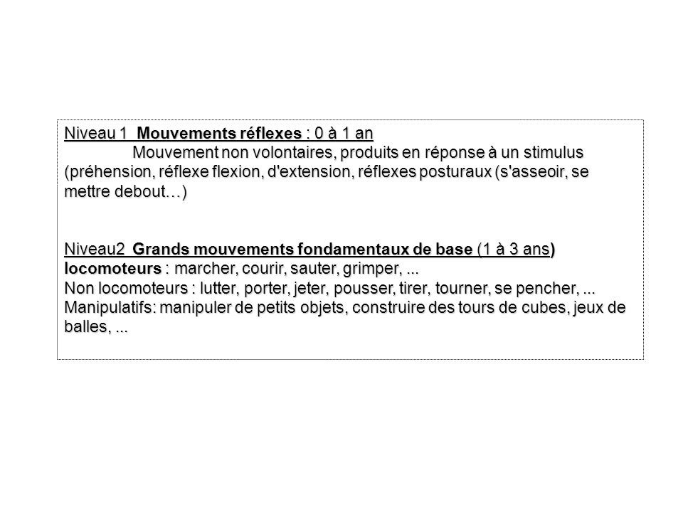 Niveau 1 Mouvements réflexes : 0 à 1 an
