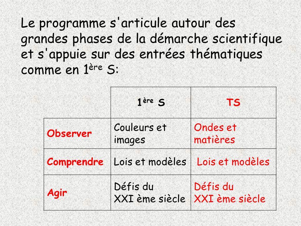 Le programme s articule autour des grandes phases de la démarche scientifique et s appuie sur des entrées thématiques comme en 1ère S: