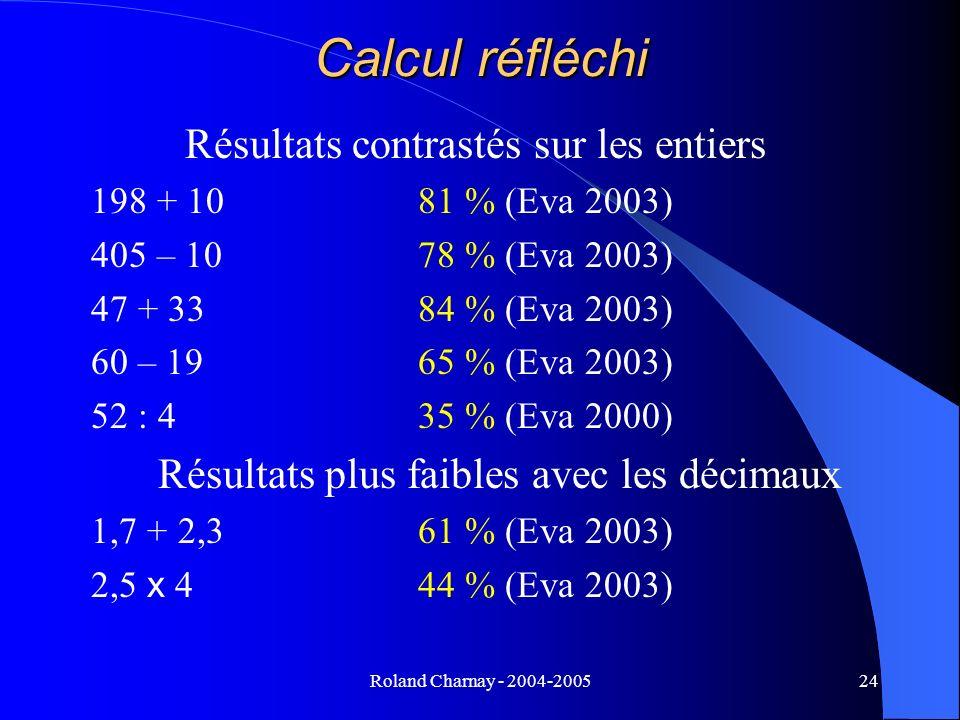 Calcul réfléchi Résultats contrastés sur les entiers