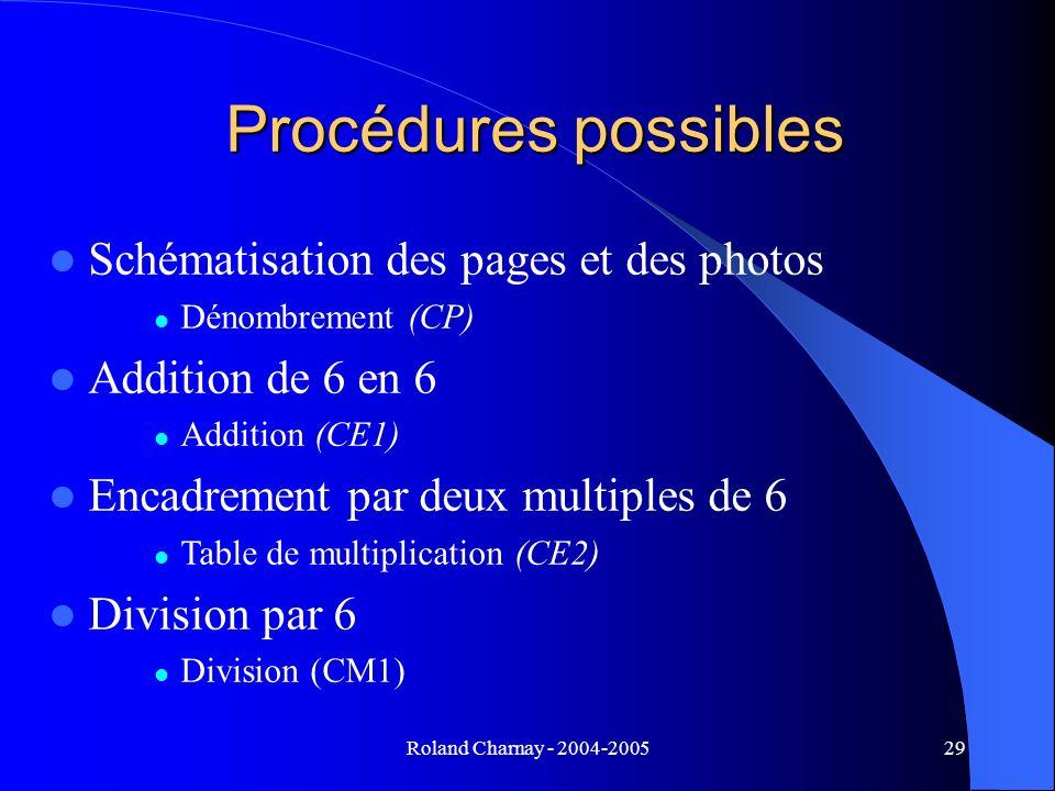 Procédures possibles Schématisation des pages et des photos