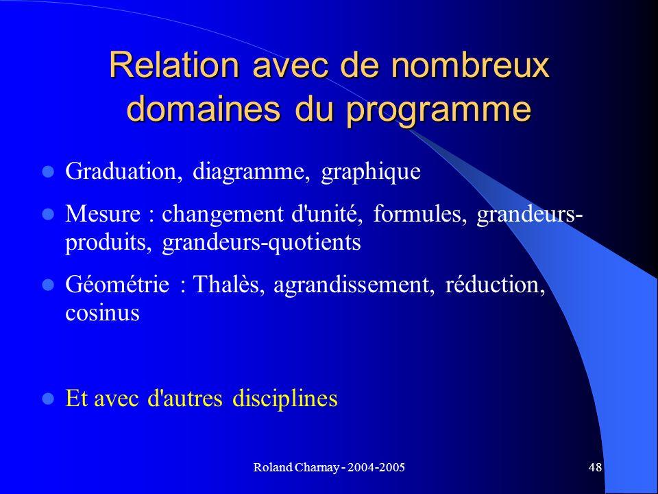 Relation avec de nombreux domaines du programme