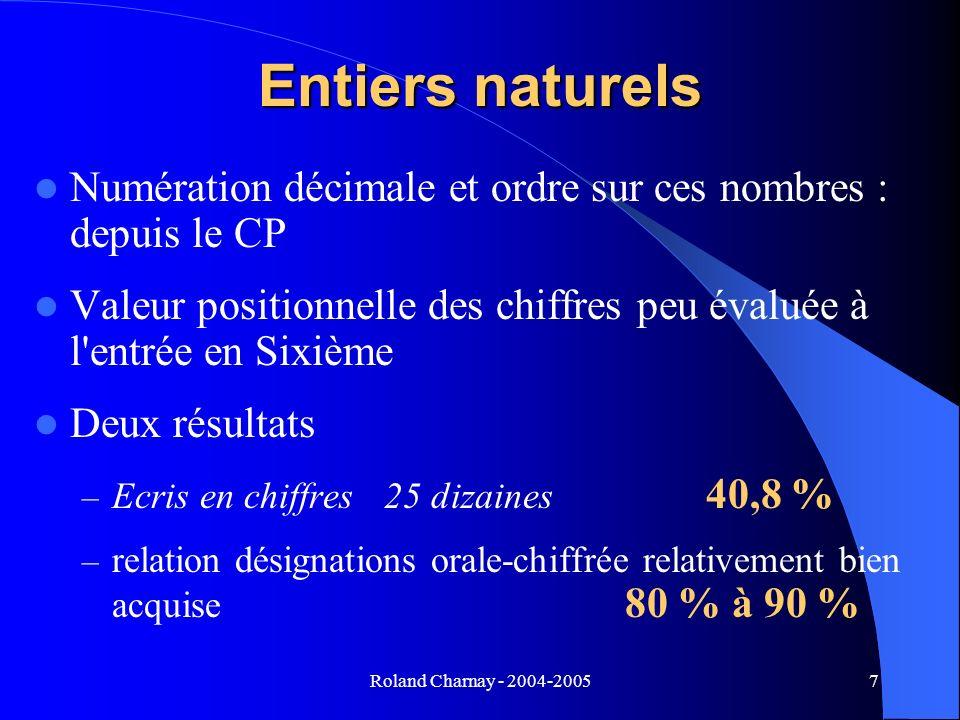 Entiers naturels Numération décimale et ordre sur ces nombres : depuis le CP. Valeur positionnelle des chiffres peu évaluée à l entrée en Sixième.