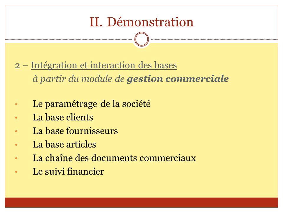 Démonstration 2 – Intégration et interaction des bases