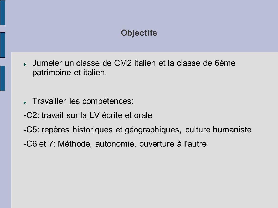 Objectifs Jumeler un classe de CM2 italien et la classe de 6ème patrimoine et italien. Travailler les compétences: