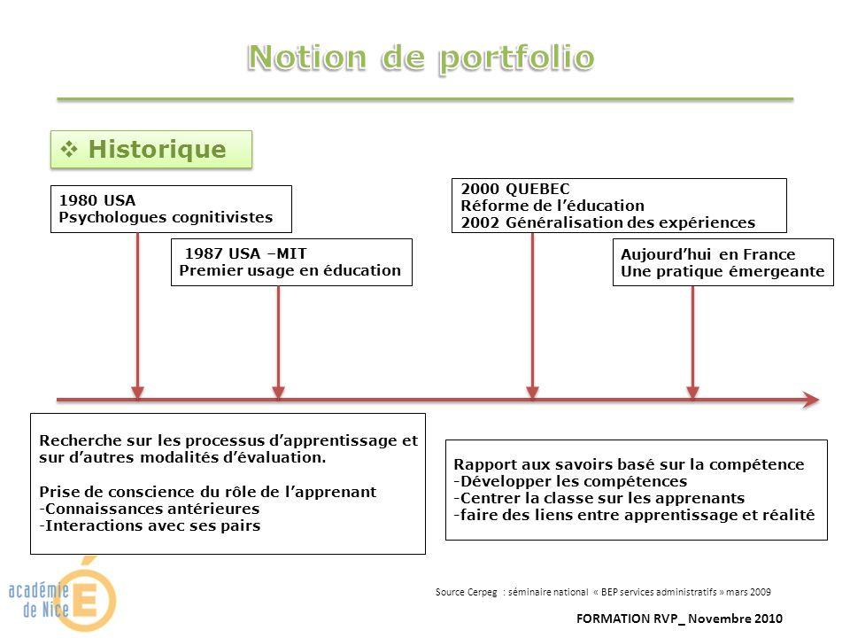 Notion de portfolio Historique 2000 QUEBEC Réforme de l'éducation