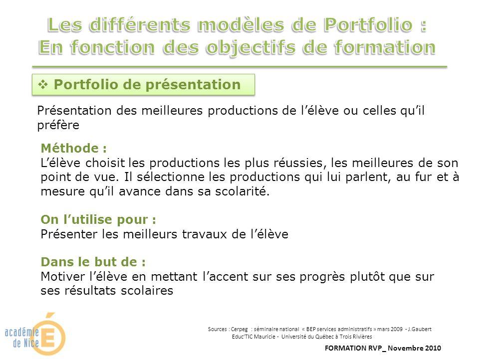 Les différents modèles de Portfolio :