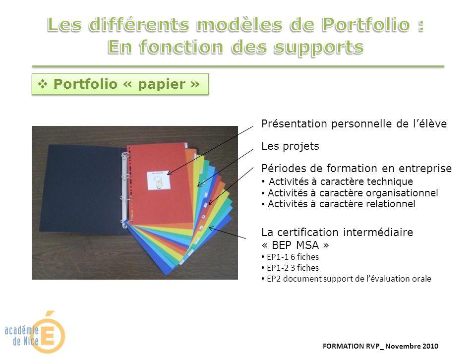 Les différents modèles de Portfolio : En fonction des supports