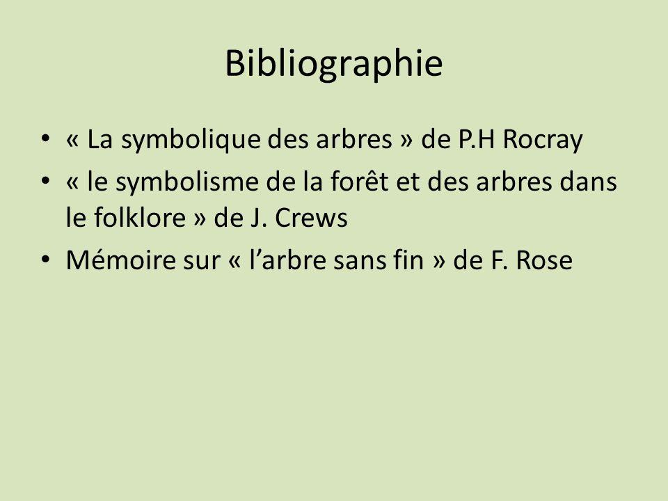 Bibliographie « La symbolique des arbres » de P.H Rocray