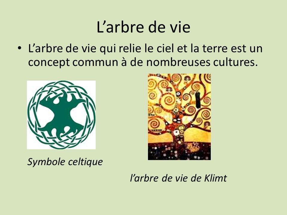 L'arbre de vie L'arbre de vie qui relie le ciel et la terre est un concept commun à de nombreuses cultures.