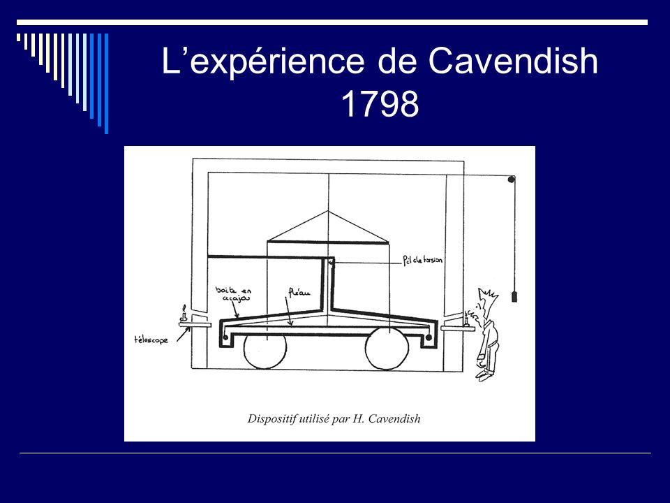 L'expérience de Cavendish 1798