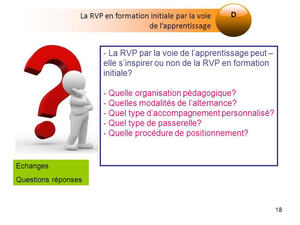 La RVP en formation initiale par la voie de l'apprentissage