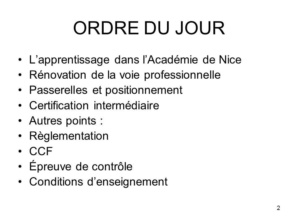 ORDRE DU JOUR L'apprentissage dans l'Académie de Nice