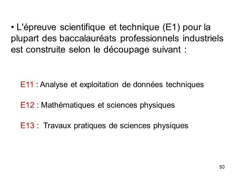 L épreuve scientifique et technique (E1) pour la plupart des baccalauréats professionnels industriels est construite selon le découpage suivant :