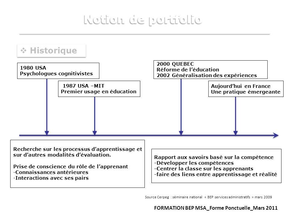 Notion de portfolio Historique