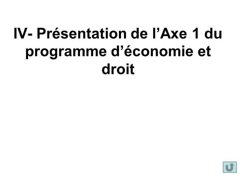 IV- Présentation de l'Axe 1 du programme d'économie et droit