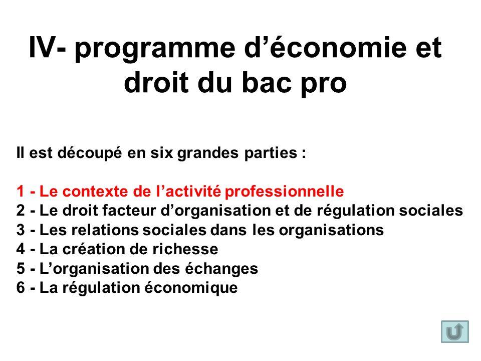 IV- programme d'économie et droit du bac pro