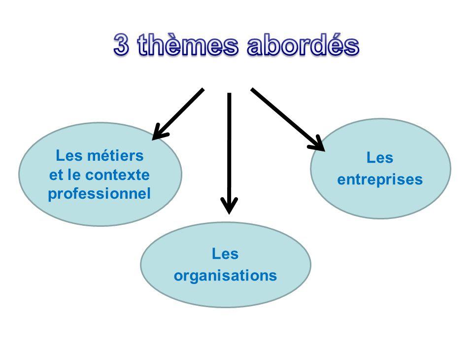 Les métiers et le contexte professionnel