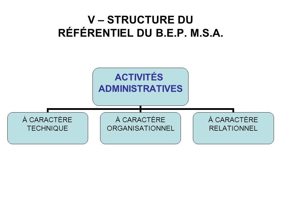 V – STRUCTURE DU RÉFÉRENTIEL DU B.E.P. M.S.A.