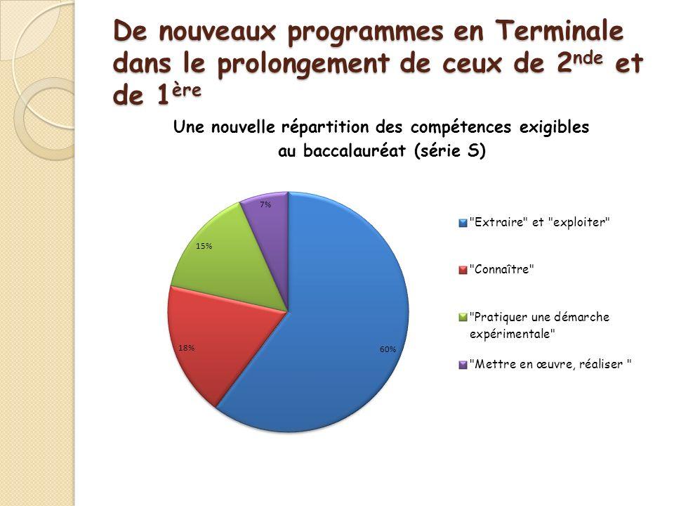 De nouveaux programmes en Terminale dans le prolongement de ceux de 2nde et de 1ère