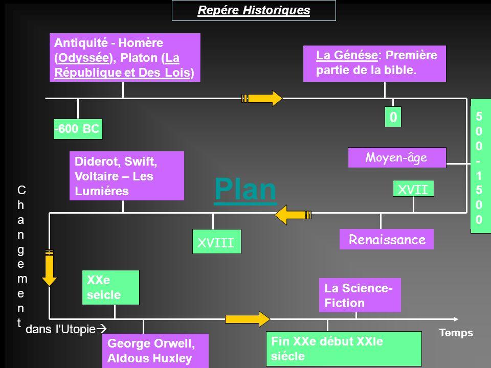 Plan Renaissance Repére Historiques