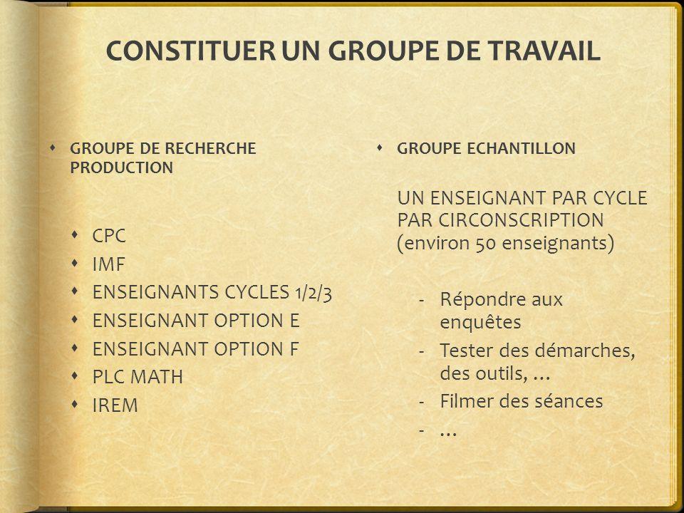 CONSTITUER UN GROUPE DE TRAVAIL