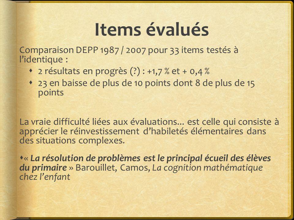Items évalués Comparaison DEPP 1987 / 2007 pour 33 items testés à l'identique : 2 résultats en progrès ( ) : +1,7 % et + 0,4 %