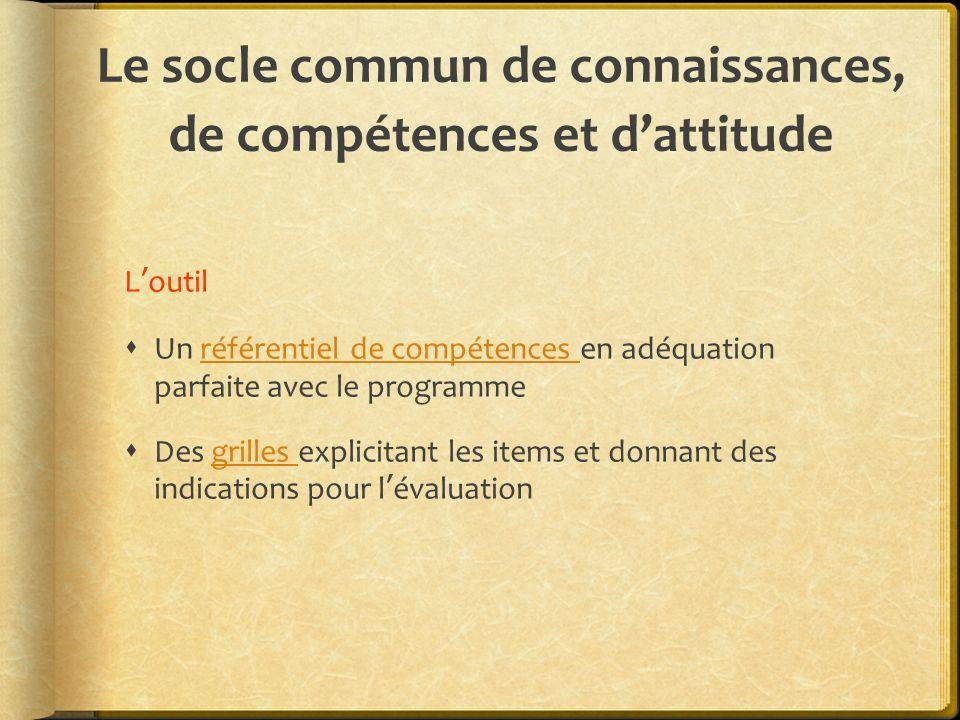Le socle commun de connaissances, de compétences et d'attitude