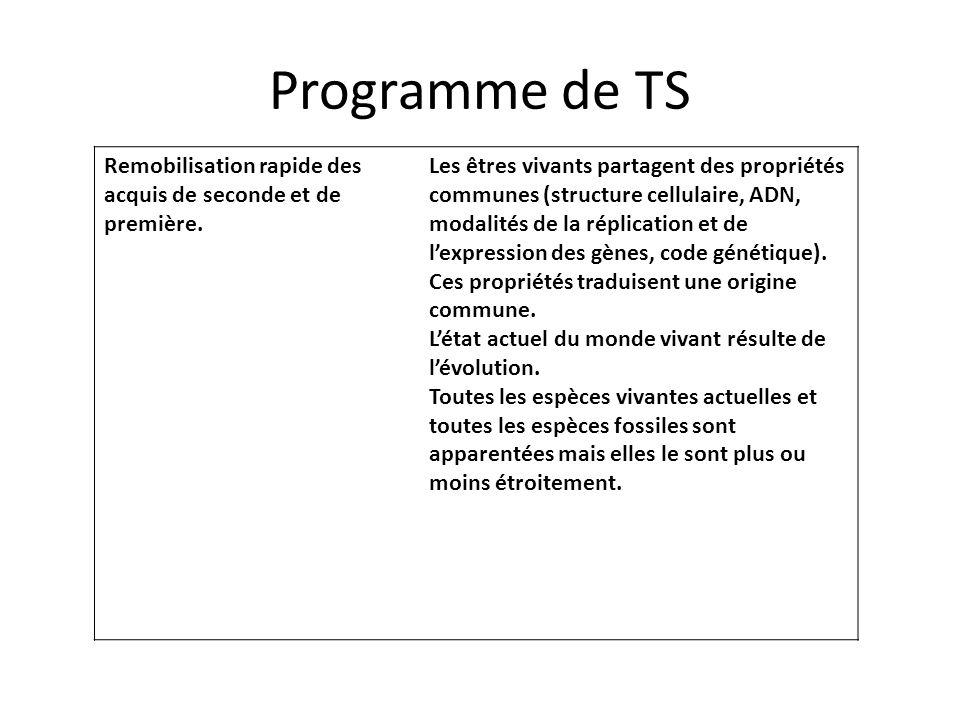 Programme de TS Remobilisation rapide des acquis de seconde et de première.
