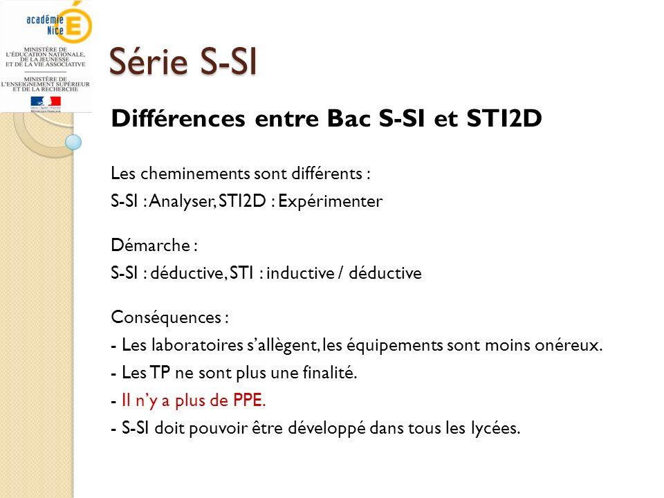 Série S-SI Différences entre Bac S-SI et STI2D