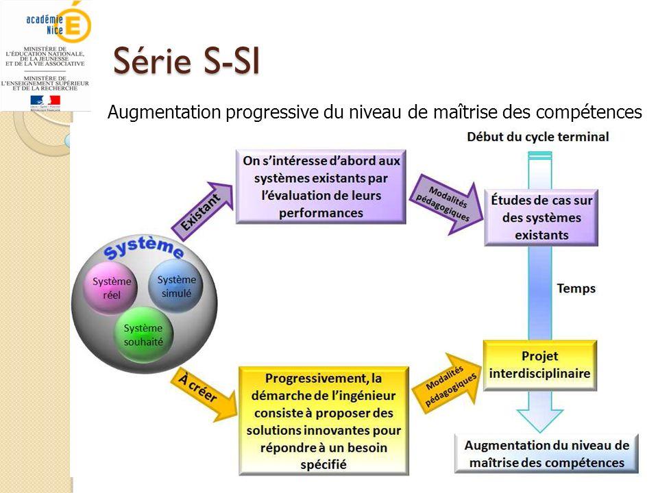 Série S-SI Augmentation progressive du niveau de maîtrise des compétences