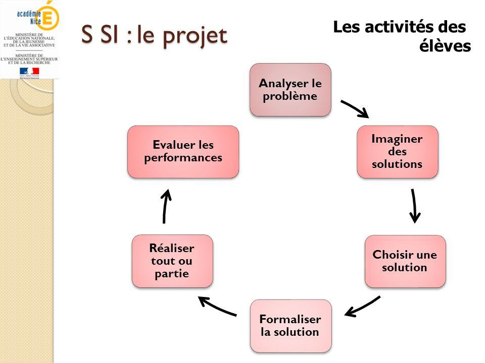 S SI : le projet Les activités des élèves Analyser le problème