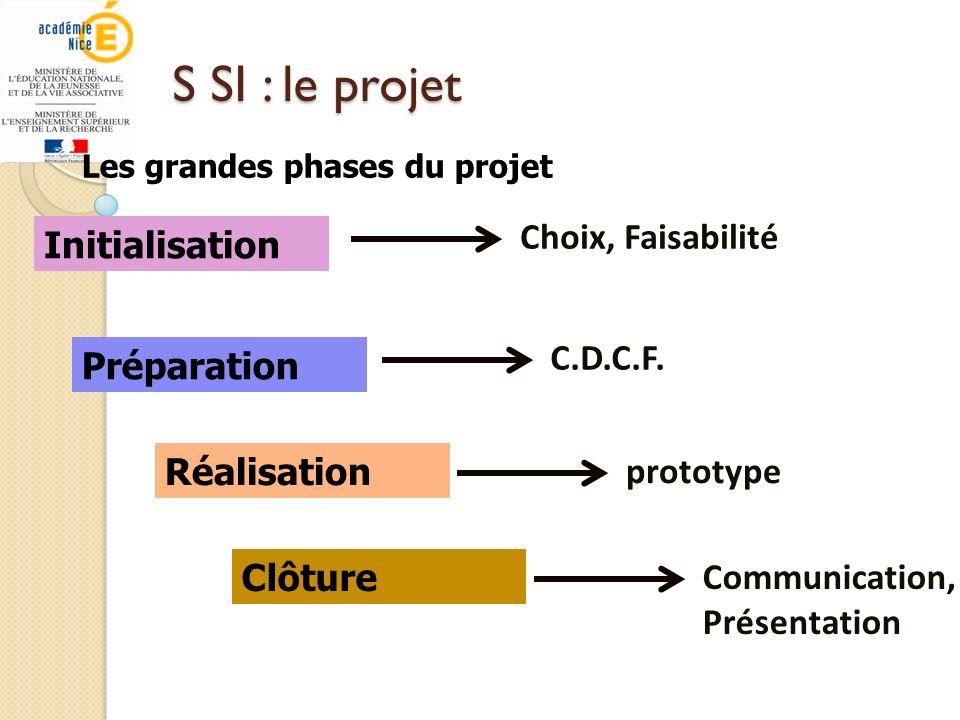S SI : le projet Choix, Faisabilité Initialisation C.D.C.F.