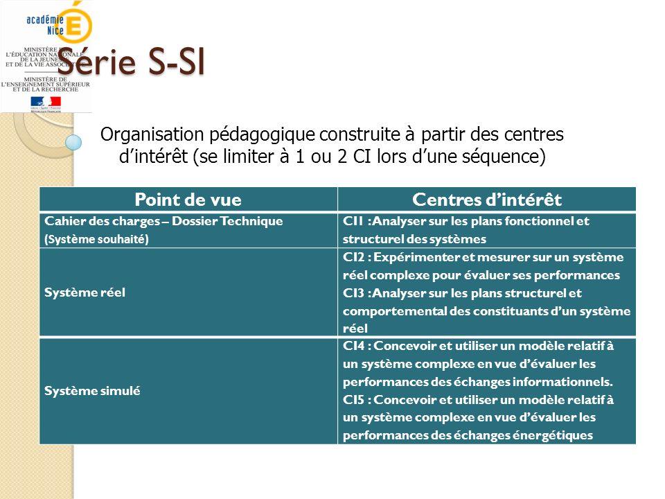 Série S-SI Organisation pédagogique construite à partir des centres d'intérêt (se limiter à 1 ou 2 CI lors d'une séquence)
