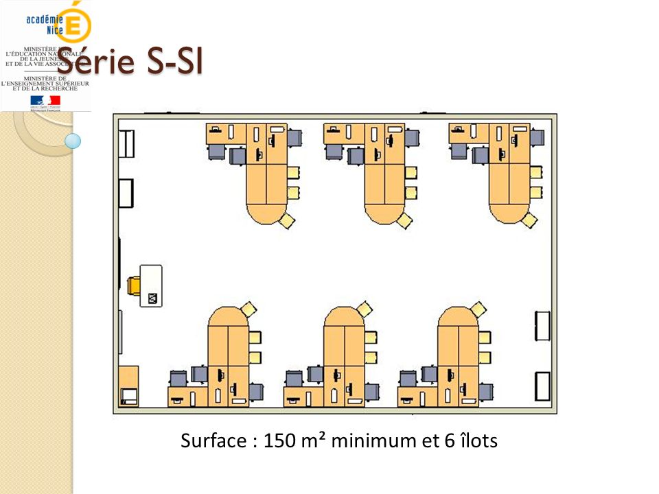 Surface : 150 m² minimum et 6 îlots