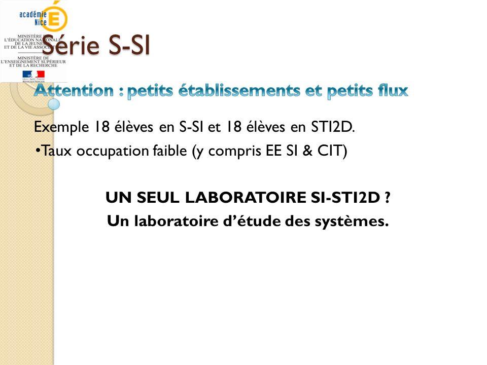 UN SEUL LABORATOIRE SI-STI2D Un laboratoire d'étude des systèmes.