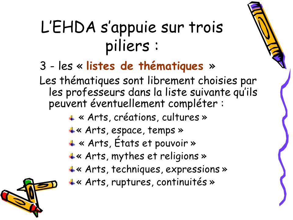 L'EHDA s'appuie sur trois piliers :