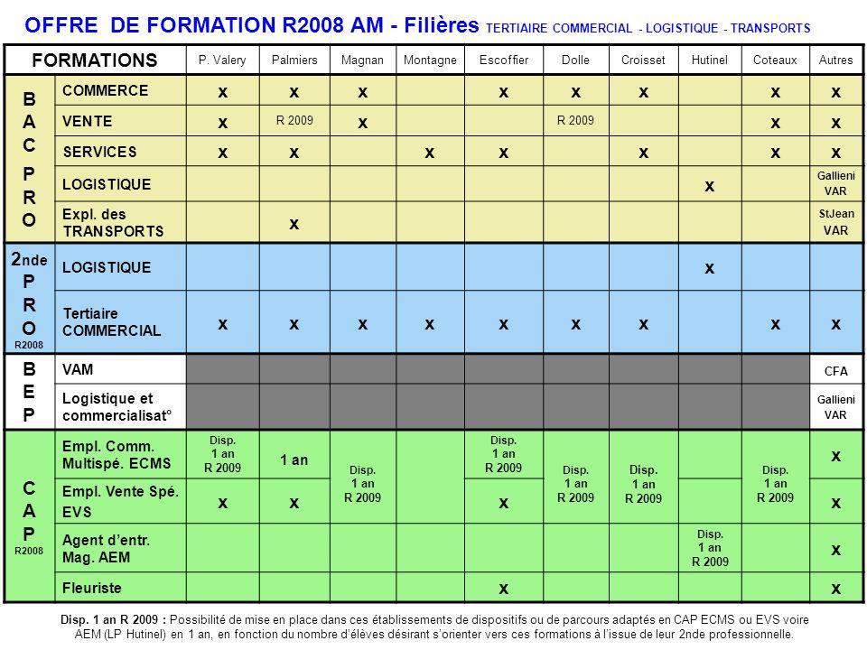 OFFRE DE FORMATION R2008 AM - Filières TERTIAIRE COMMERCIAL - LOGISTIQUE - TRANSPORTS