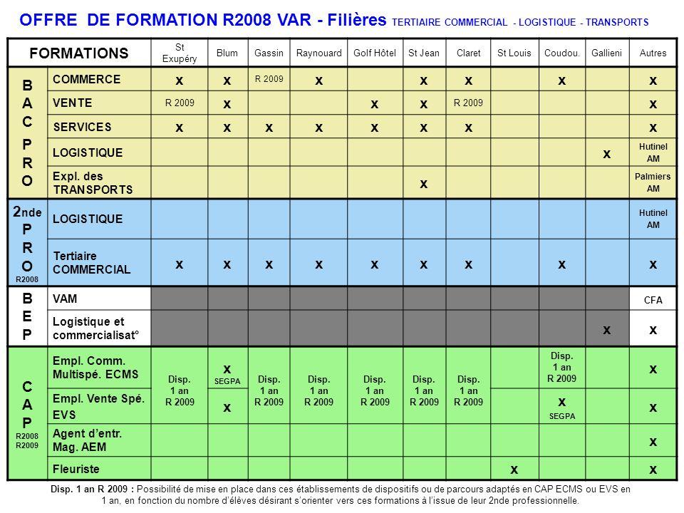 OFFRE DE FORMATION R2008 VAR - Filières TERTIAIRE COMMERCIAL - LOGISTIQUE - TRANSPORTS