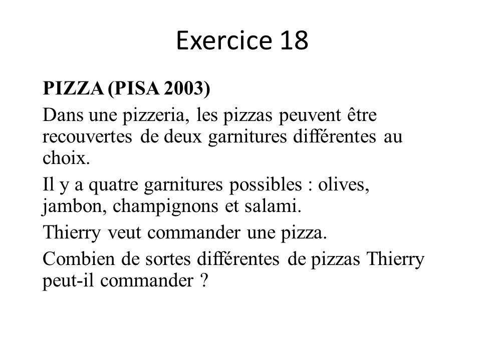 Exercice 18 PIZZA (PISA 2003) Dans une pizzeria, les pizzas peuvent être recouvertes de deux garnitures différentes au choix.