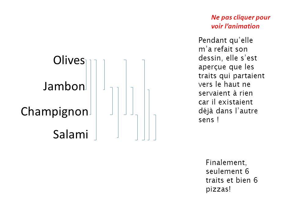 Olives Jambon Champignon Salami Ne pas cliquer pour voir l'animation