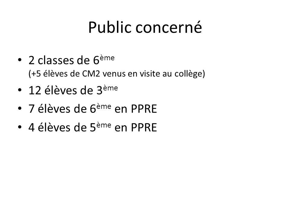 Public concerné 2 classes de 6ème (+5 élèves de CM2 venus en visite au collège) 12 élèves de 3ème.